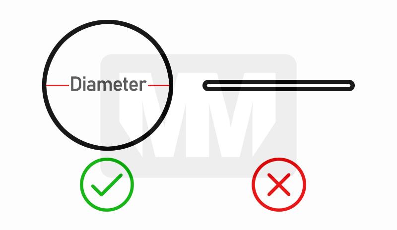 Heatshrink diameter explained